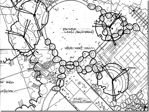 Garden Features for Improved Garden Design – How To Draw A Site Plan To Scale