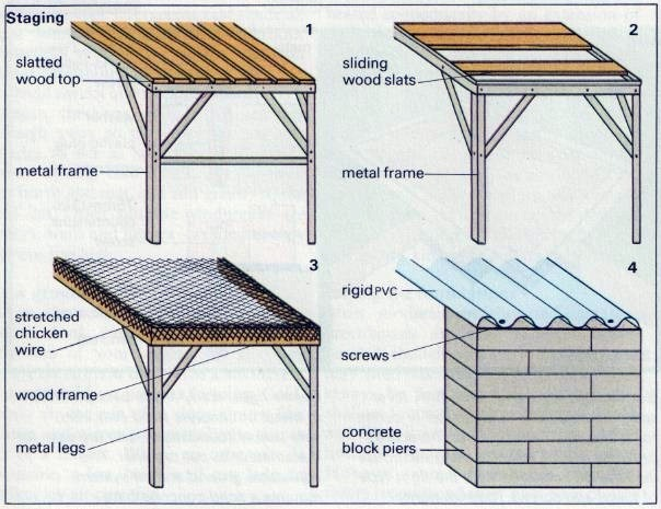 how to build wooden greenhouse staging