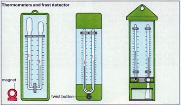 thermometers and frost detector - greenhouse equipment